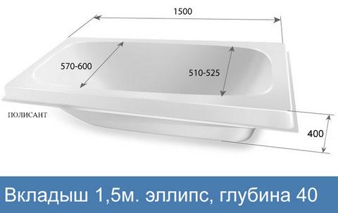 Типы размеров акриловых вкладышей
