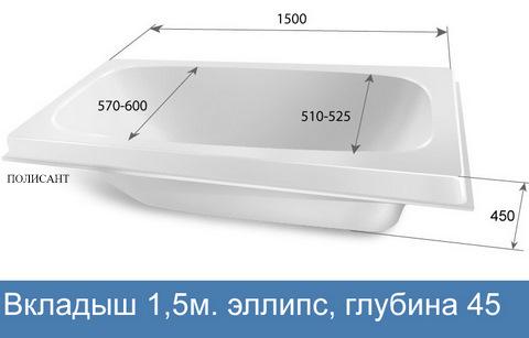 Типы размеров акриловых вкладышей 150х45х51